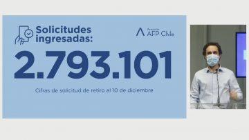 101220-06 INFORME AAFP SOBRE SEGUNDO RETIRO 10%