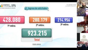 010921-04 BALANCE DE INGRESO Y PAGOS DE SOLICITUDES DE RETENCION POR DEUDAS PENSION 1